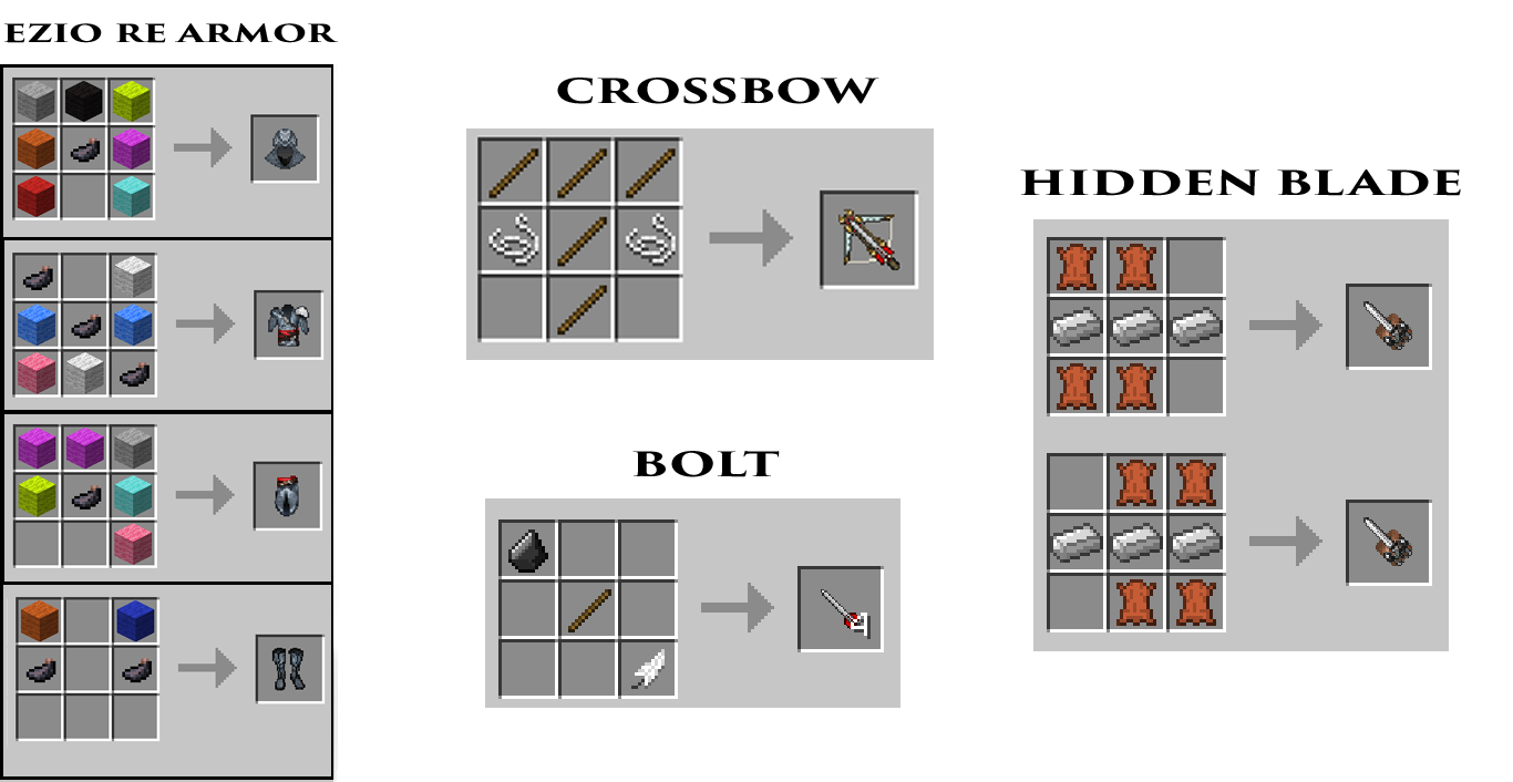 MineCreed Mod Crafting Recipes 2