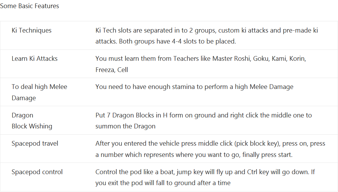 Dragon Block C Mod How to use 4