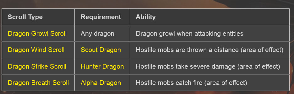 Dragon Realm Mod Features 13