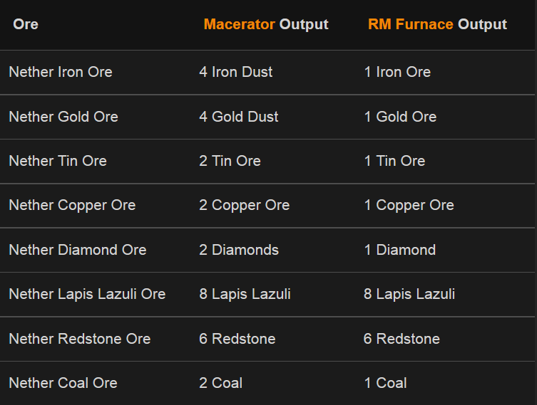 Open cut mining ores 1