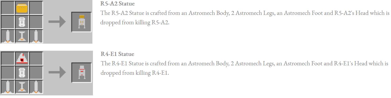 Astromech Droids Mod Crafting Recipes 12