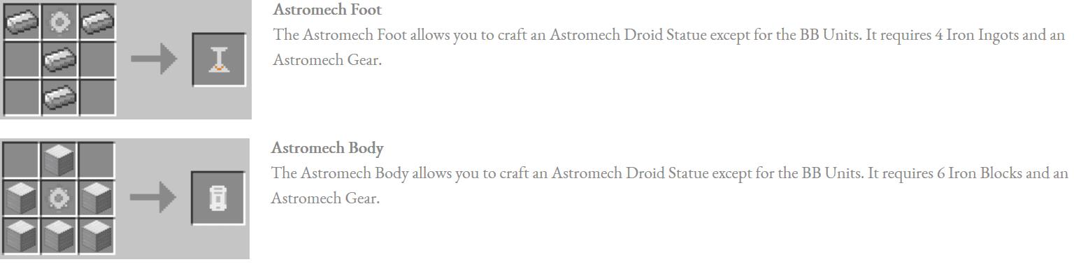 Astromech Droids Mod Crafting Recipes 2