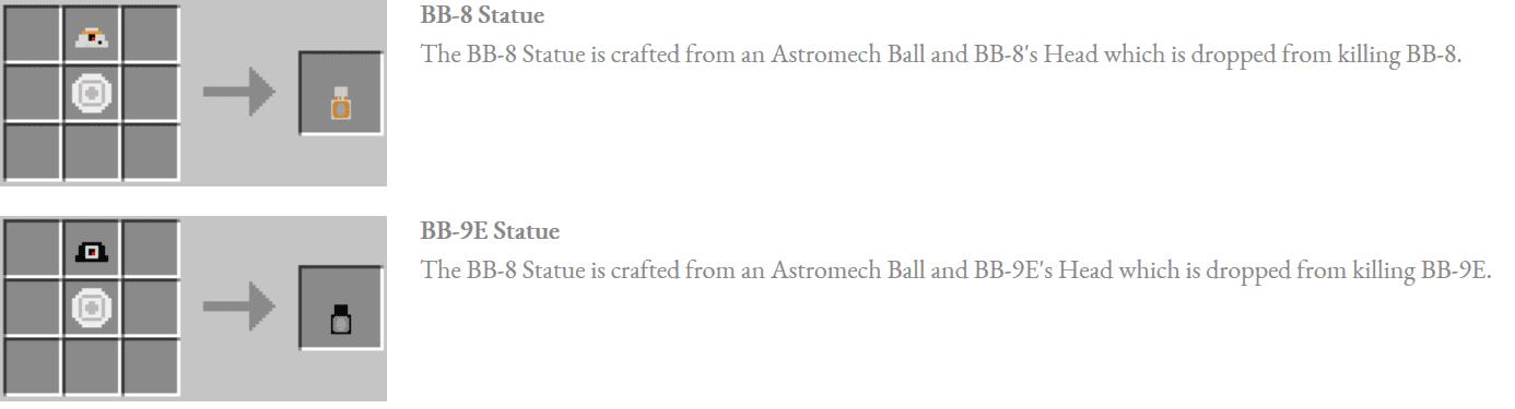 Astromech Droids Mod Crafting Recipes 5