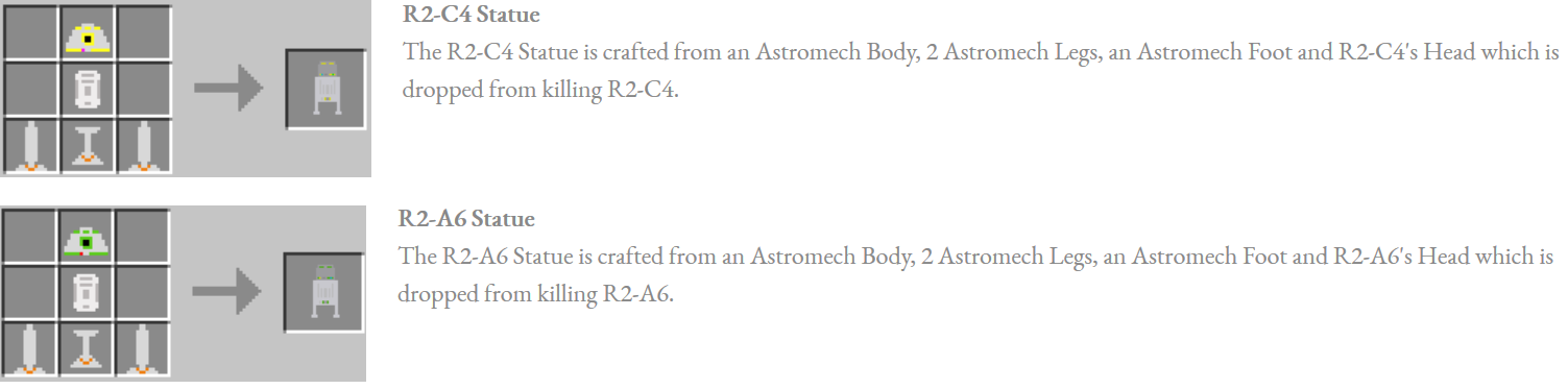Astromech Droids Mod Crafting Recipes 9