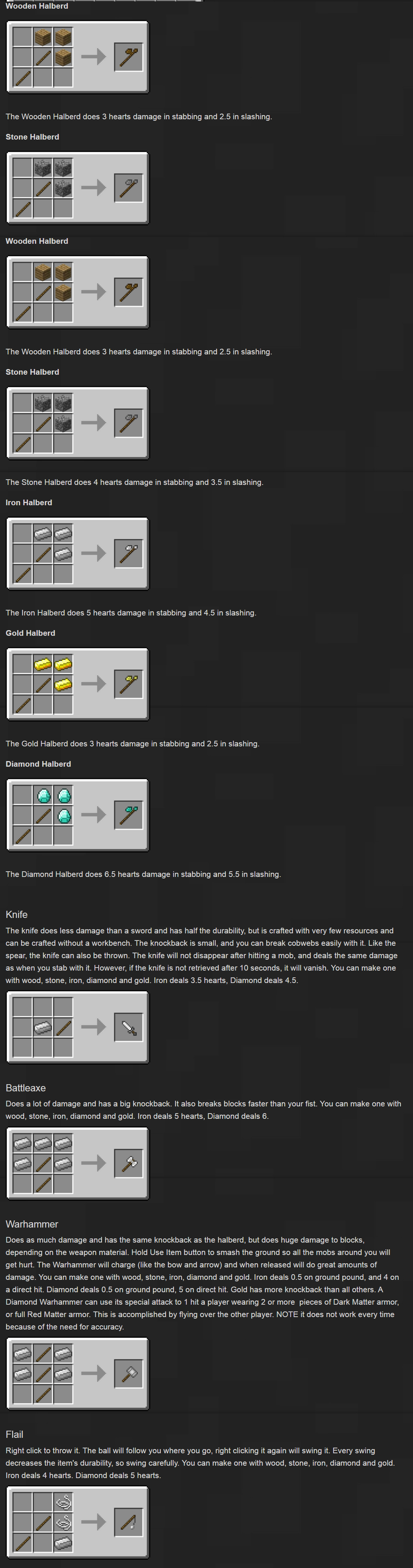 Balkon's Weapon Mod Crafting Recipes 1
