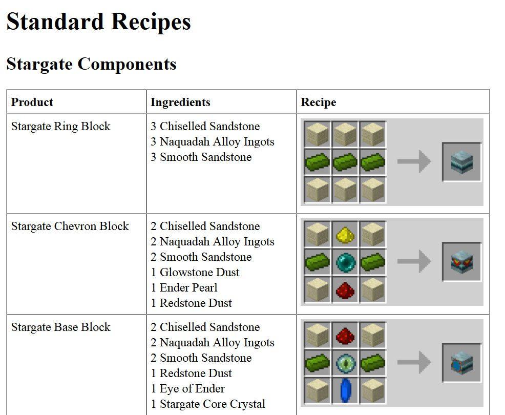 Greg's SG Craft Mod Crafting Recipes 1