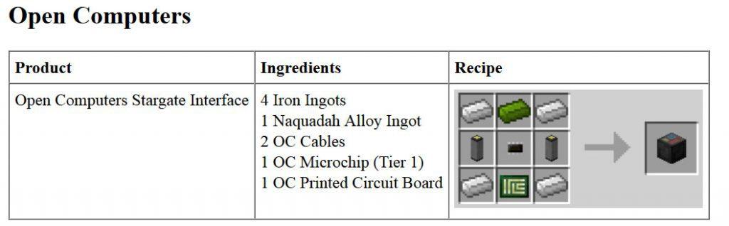 Greg's SG Craft Mod Crafting Recipes 8