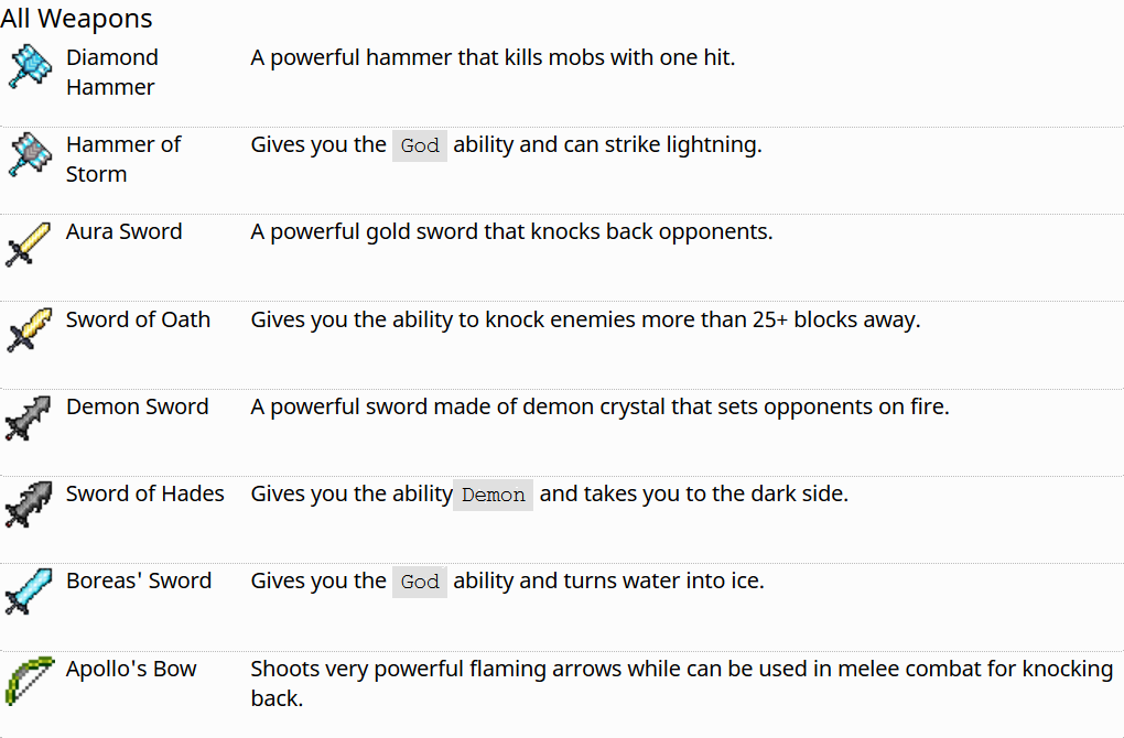 God's Weapons Mod Features 1