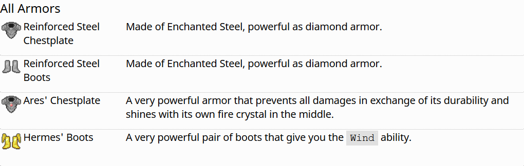 God's Weapons Mod Features 2
