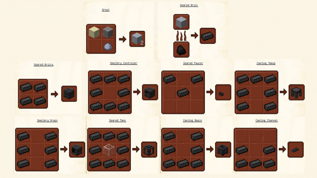 Tinkers' Construct Mod Crafting Recipes 4