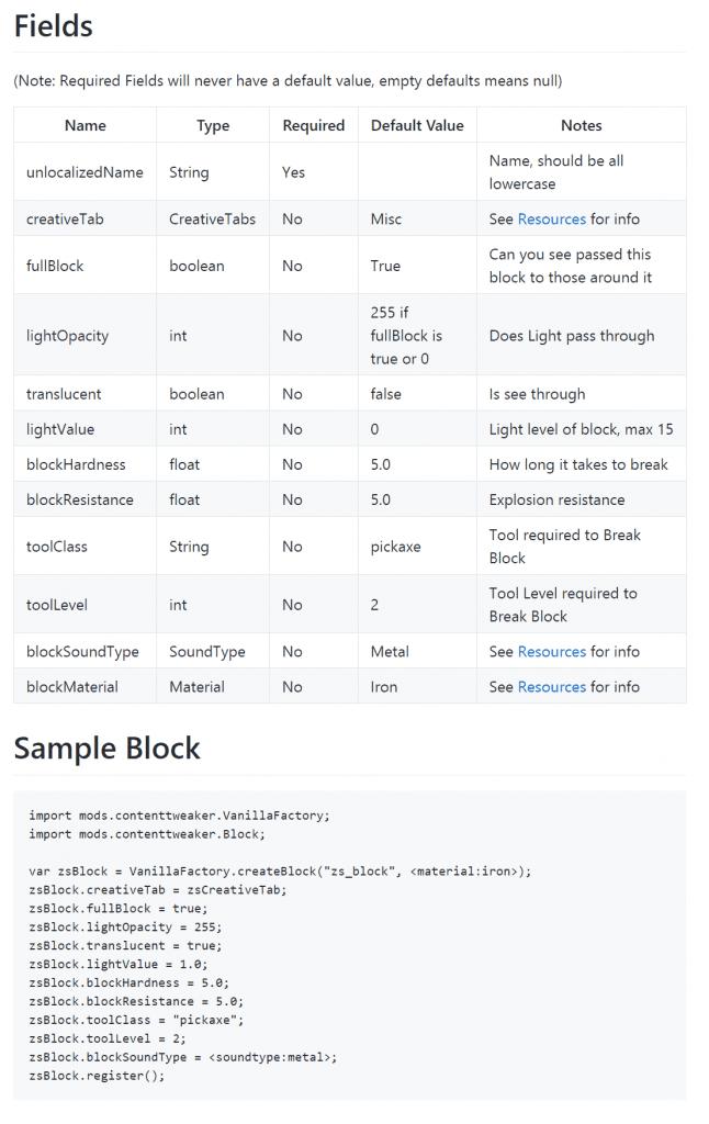 ContentTweaker Mod Wiki 3