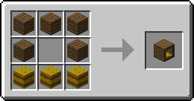 Roost Mod Crafting Recipes 2