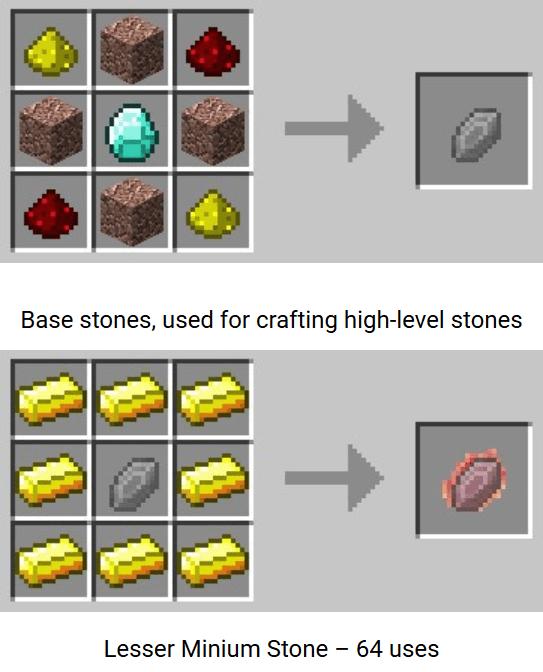 Arche Mod Crafting Recipes 1