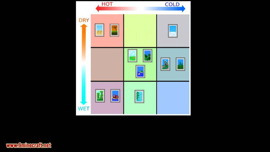 Heat And Climate Mod Screenshots 4