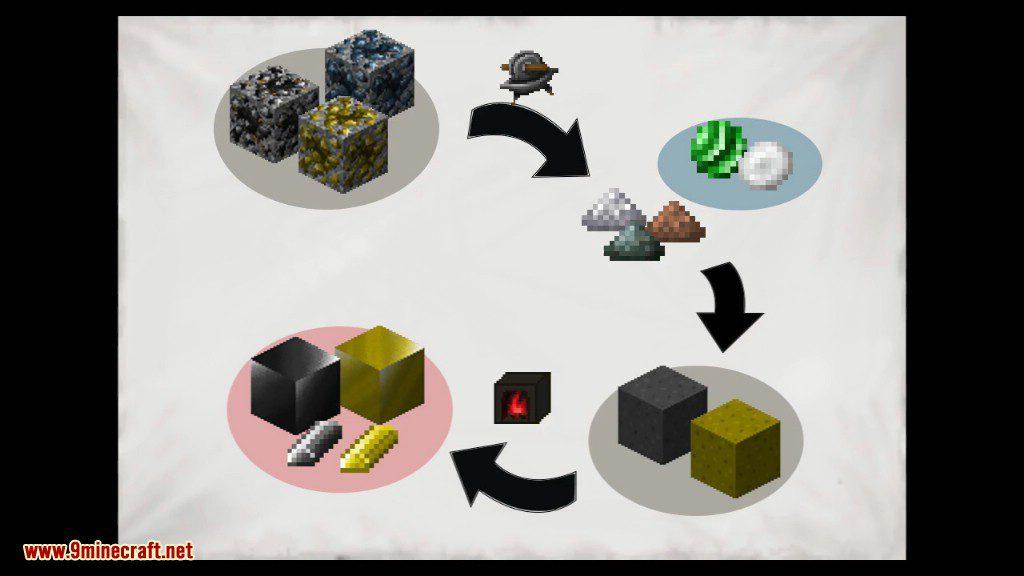 Heat And Climate Mod Screenshots 8