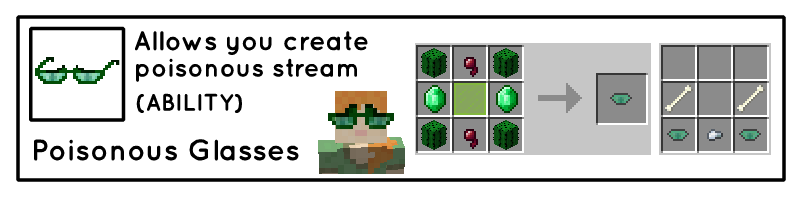 Useful Glasses Mod Crafting Recipes 4