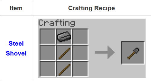 Fusion Mod Crafting Recipes 14