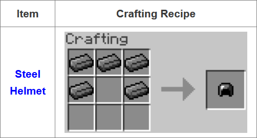 Fusion Mod Crafting Recipes 18