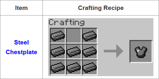 Fusion Mod Crafting Recipes 19