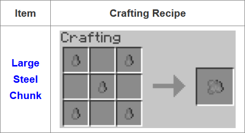 Fusion Mod Crafting Recipes 2