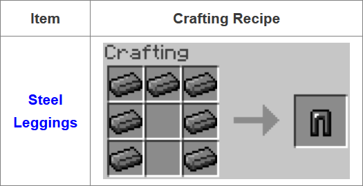 Fusion Mod Crafting Recipes 20
