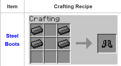 Fusion Mod Crafting Recipes 21