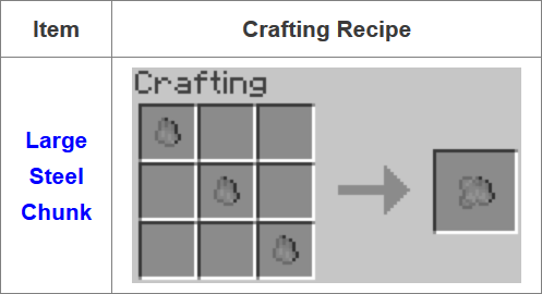 Fusion Mod Crafting Recipes 4
