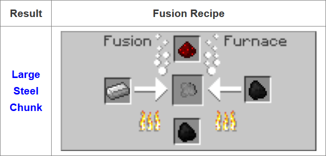 Fusion Mod Crafting Recipes 5