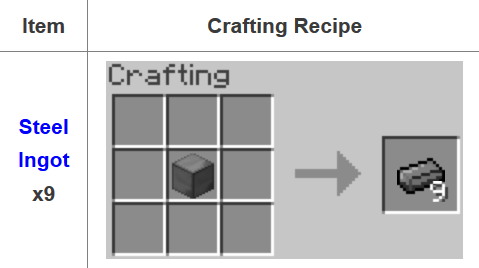Fusion Mod Crafting Recipes 8