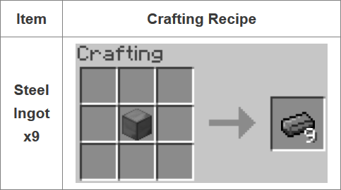 Fusion Mod Crafting Recipes 9