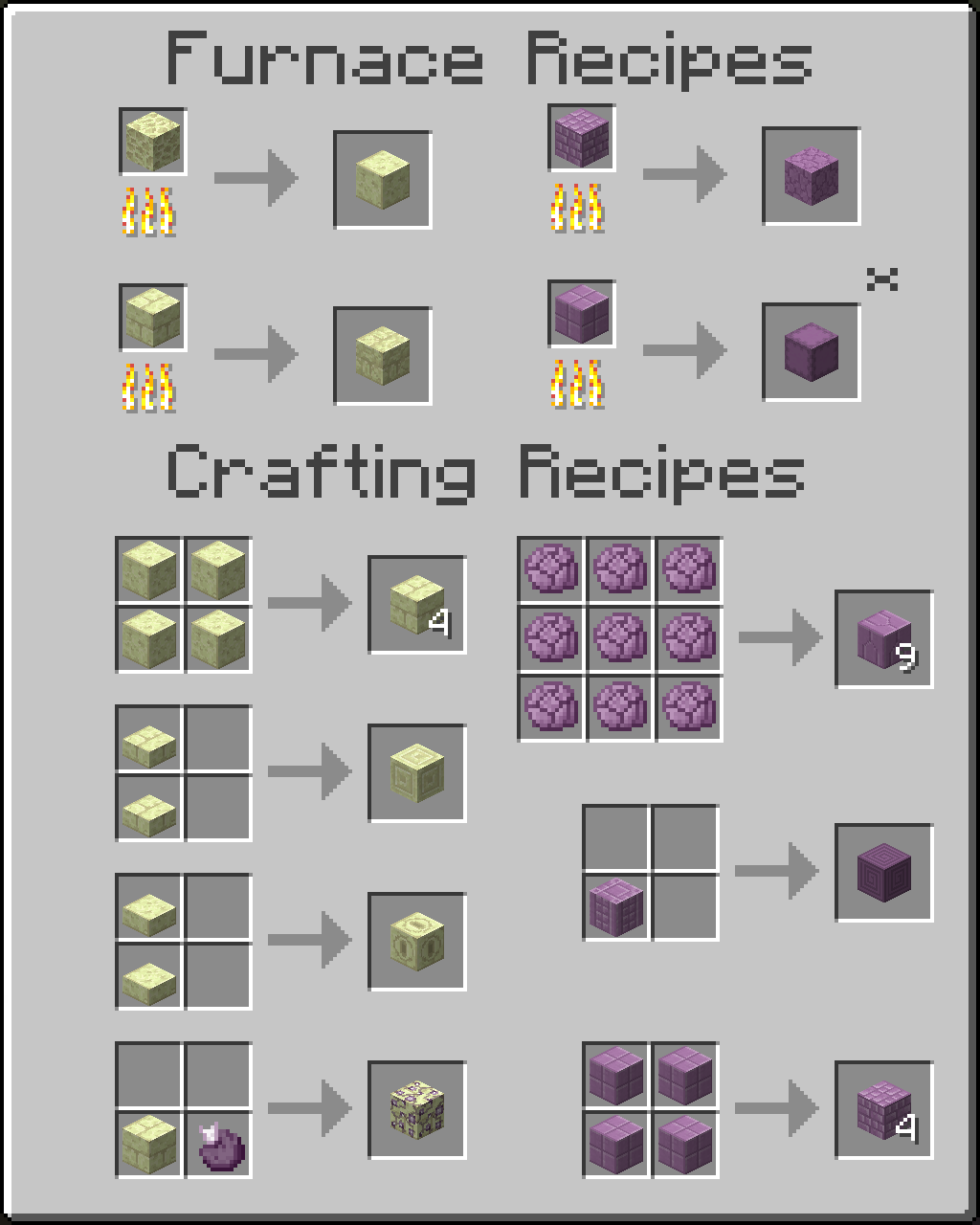 Additional Ender Blocks Mod Crafting Recipes 1