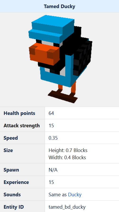 Ducky Mod Features 2