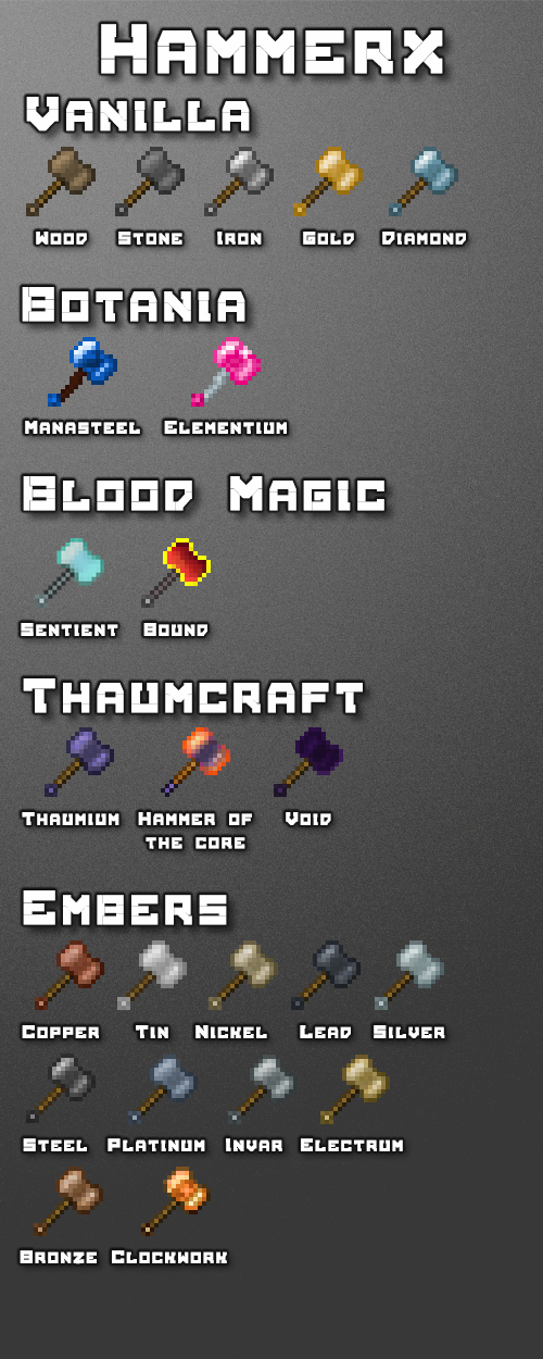 HammerX Mod Features 1