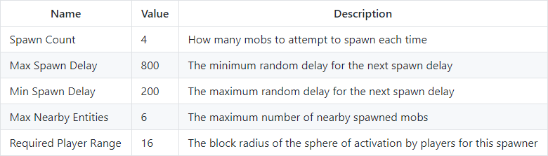 Monster Spawner Upgrade mod for minecraft 15