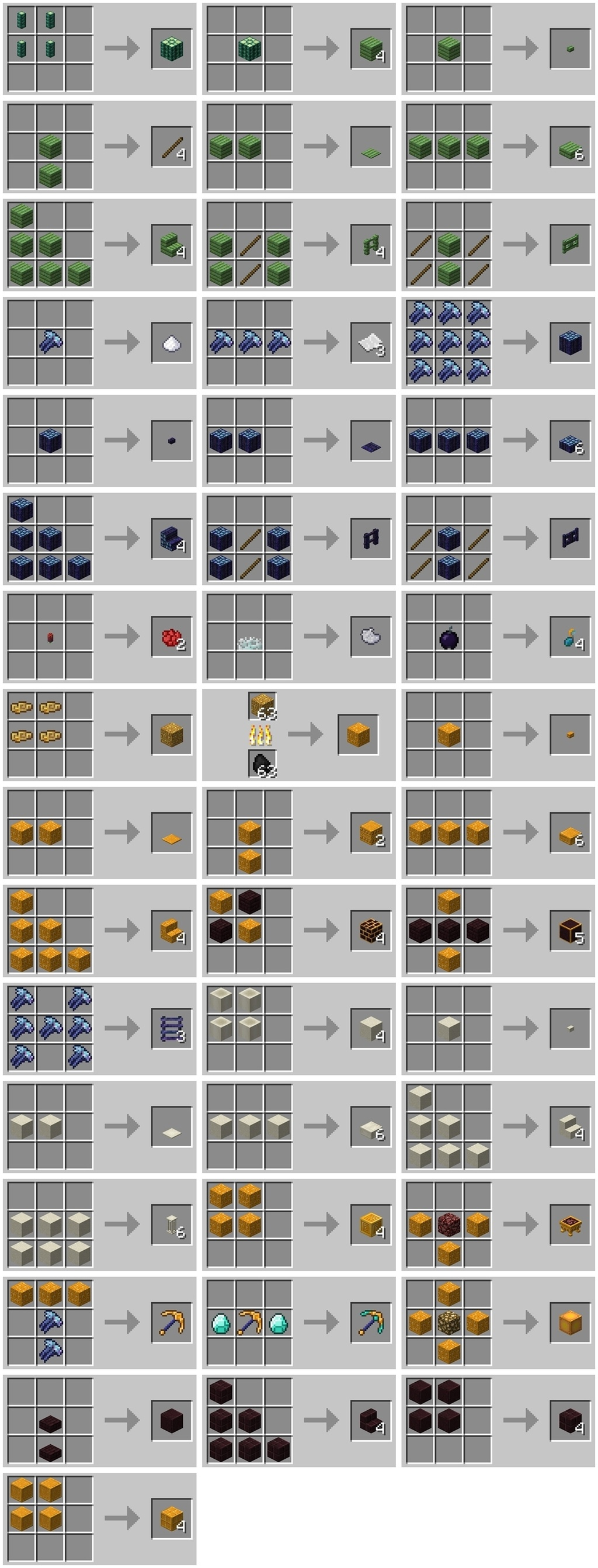 Better Nether Mod for Minecraft recipe