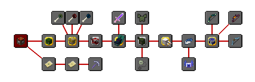 Roguelike Adventures and Dungeons mod for minecraft 21