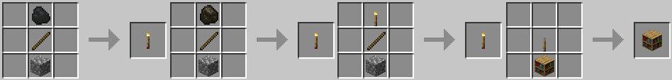 Hidden Levers mod for minecraft 21