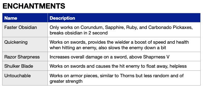 More Gems mod for minecraft 27