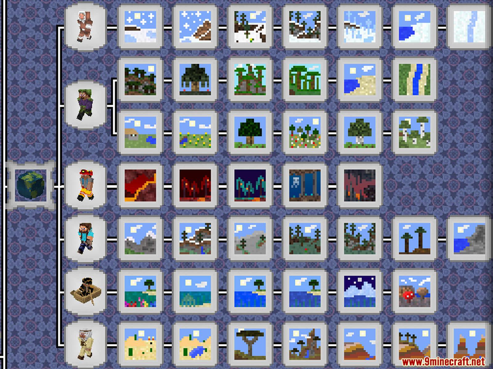 Paint's Completionist Advancements Data Pack Screenshots (11)